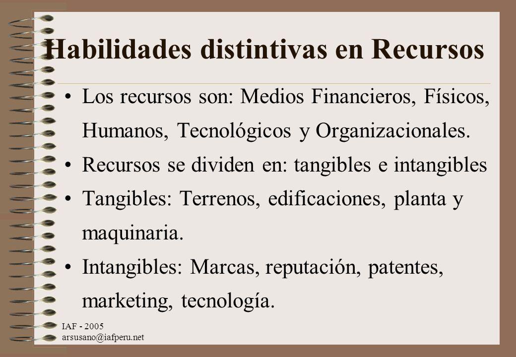 IAF - 2005 arsusano@iafperu.net Habilidades distintivas en Recursos Los recursos son: Medios Financieros, Físicos, Humanos, Tecnológicos y Organizacio