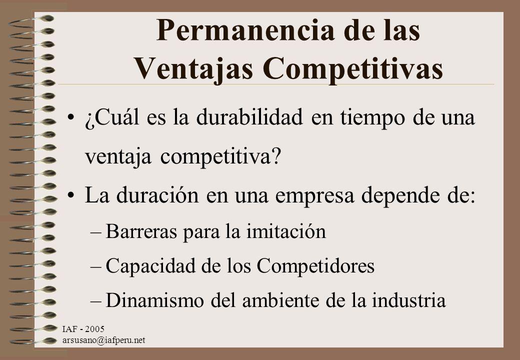 IAF - 2005 arsusano@iafperu.net Permanencia de las Ventajas Competitivas ¿Cuál es la durabilidad en tiempo de una ventaja competitiva? La duración en