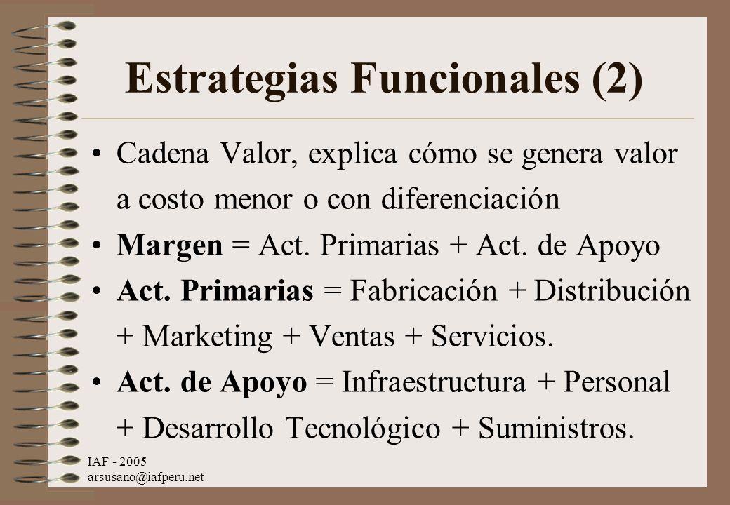 IAF - 2005 arsusano@iafperu.net Estrategias Funcionales (2) Cadena Valor, explica cómo se genera valor a costo menor o con diferenciación Margen = Act