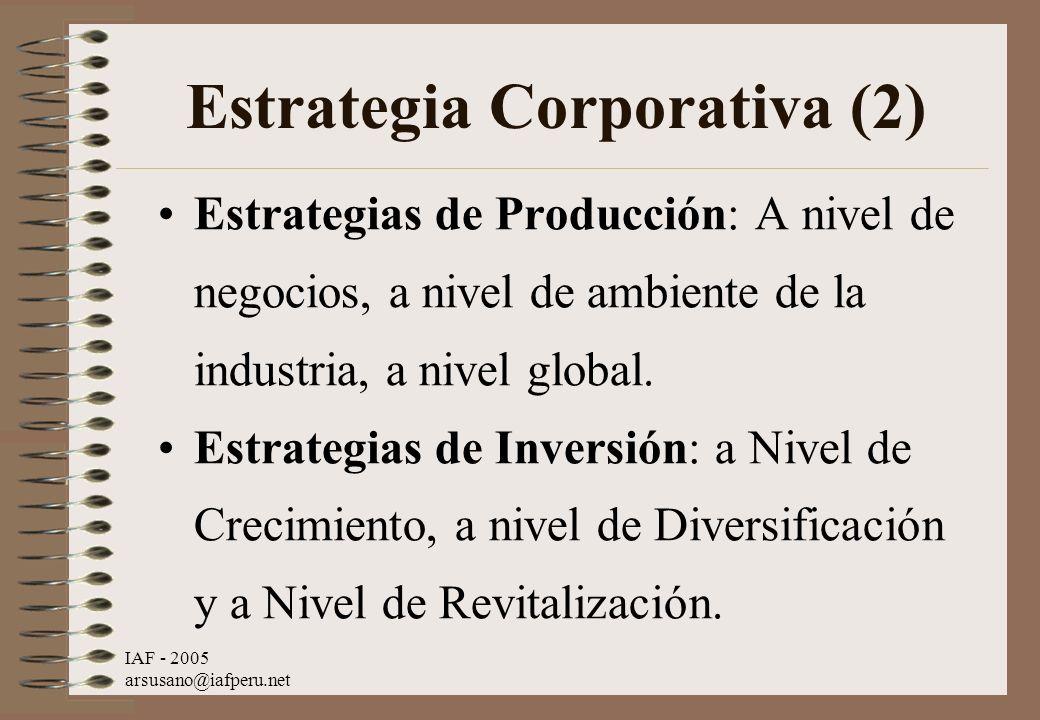 IAF - 2005 arsusano@iafperu.net Estrategia Corporativa (2) Estrategias de Producción: A nivel de negocios, a nivel de ambiente de la industria, a nive