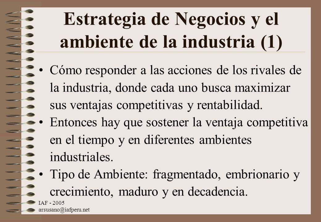 IAF - 2005 arsusano@iafperu.net Estrategia de Negocios y el ambiente de la industria (1) Cómo responder a las acciones de los rivales de la industria,