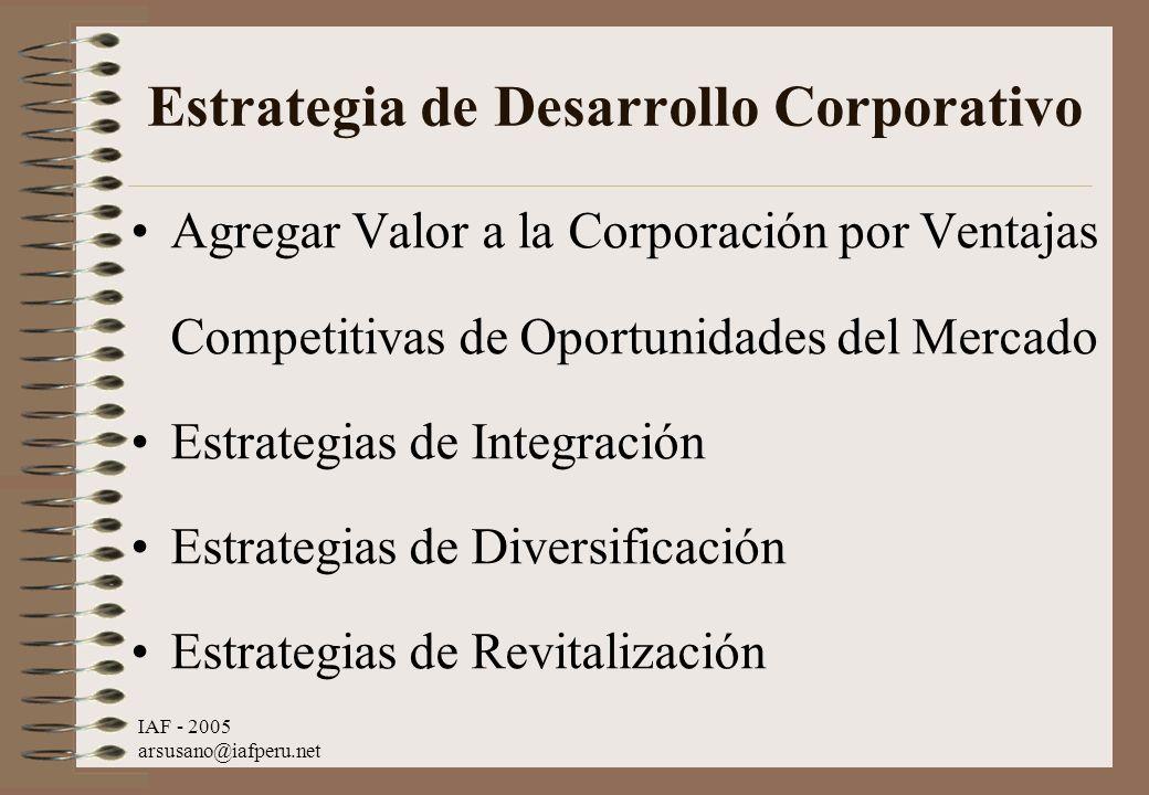 IAF - 2005 arsusano@iafperu.net Estrategia de Desarrollo Corporativo Agregar Valor a la Corporación por Ventajas Competitivas de Oportunidades del Mer