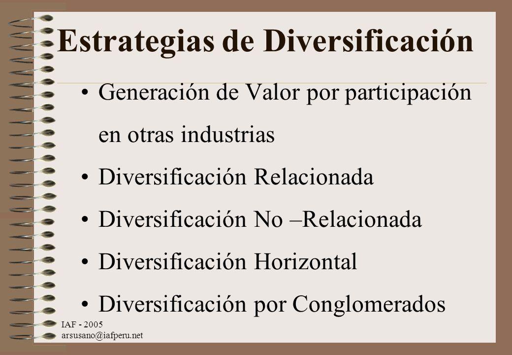 IAF - 2005 arsusano@iafperu.net Estrategias de Diversificación Generación de Valor por participación en otras industrias Diversificación Relacionada D