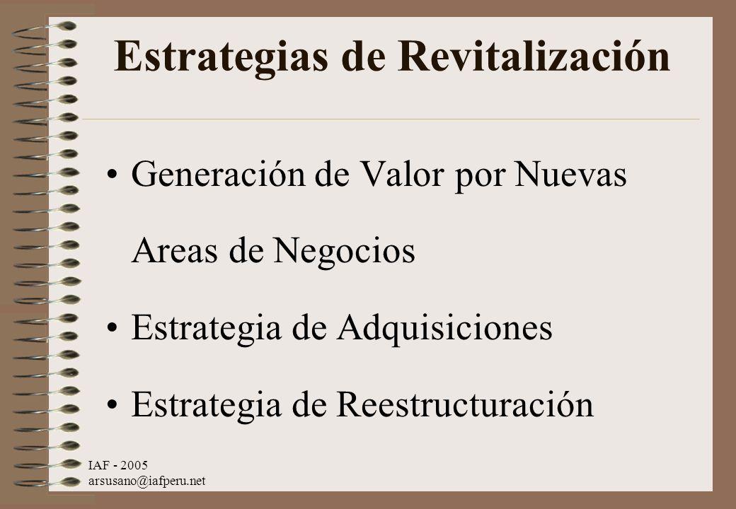 IAF - 2005 arsusano@iafperu.net Estrategias de Revitalización Generación de Valor por Nuevas Areas de Negocios Estrategia de Adquisiciones Estrategia
