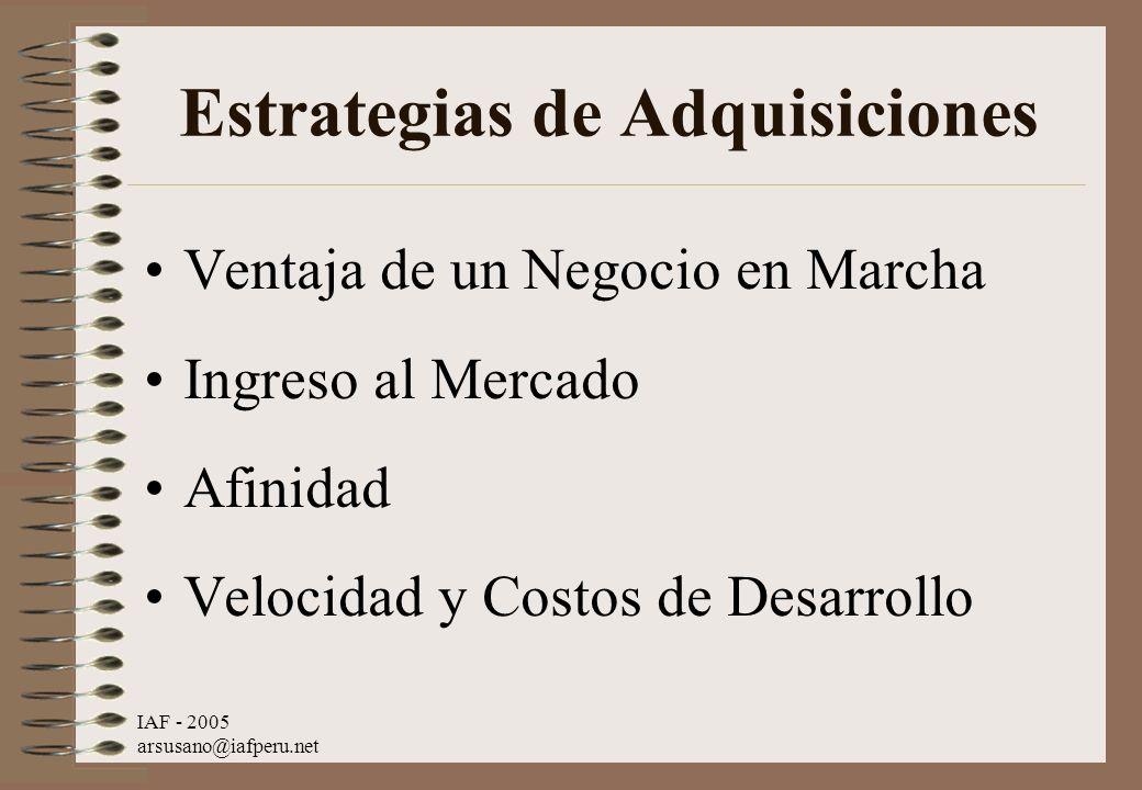 IAF - 2005 arsusano@iafperu.net Estrategias de Adquisiciones Ventaja de un Negocio en Marcha Ingreso al Mercado Afinidad Velocidad y Costos de Desarro
