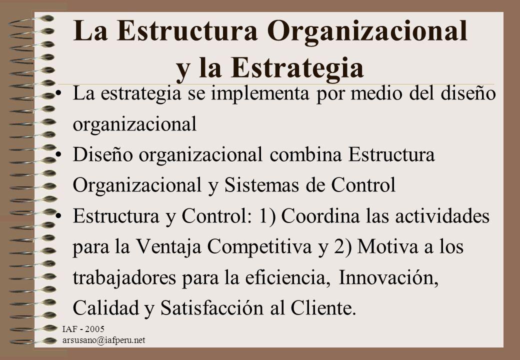 IAF - 2005 arsusano@iafperu.net La Estructura Organizacional y la Estrategia La estrategia se implementa por medio del diseño organizacional Diseño or