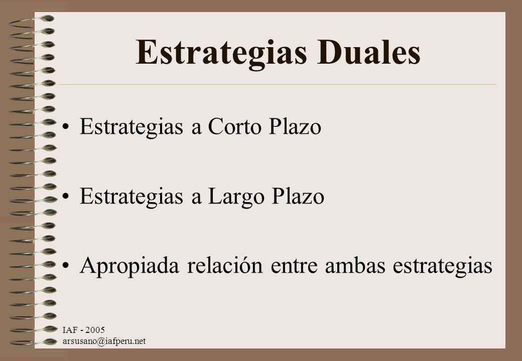 IAF - 2005 arsusano@iafperu.net Estrategias Duales Estrategias a Corto Plazo Estrategias a Largo Plazo Apropiada relación entre ambas estrategias