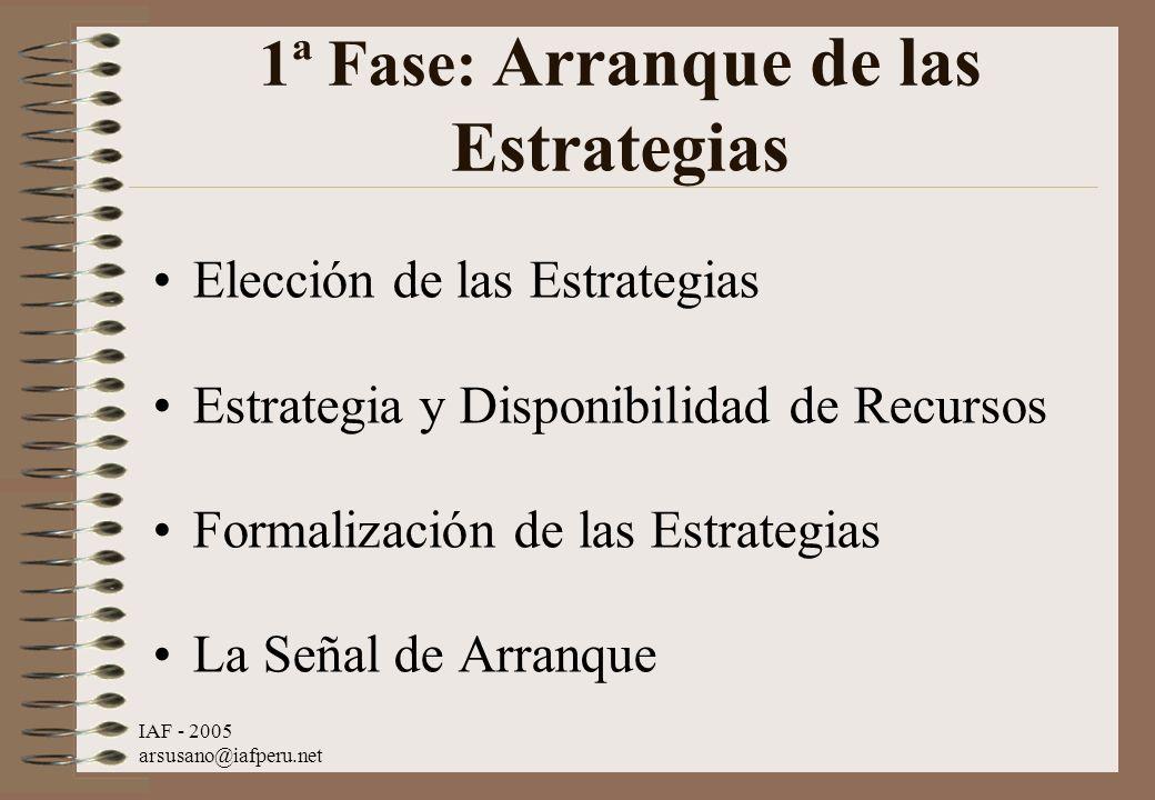 IAF - 2005 arsusano@iafperu.net 1ª Fase: Arranque de las Estrategias Elección de las Estrategias Estrategia y Disponibilidad de Recursos Formalización