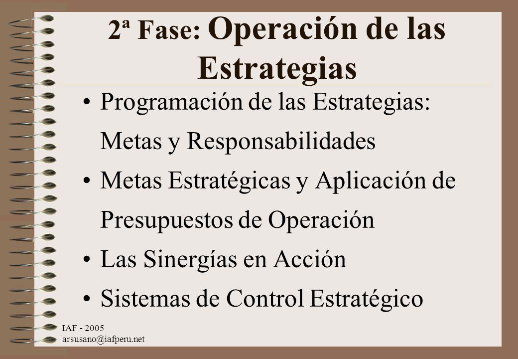 IAF - 2005 arsusano@iafperu.net 2ª Fase: Operación de las Estrategias Programación de las Estrategias: Metas y Responsabilidades Metas Estratégicas y
