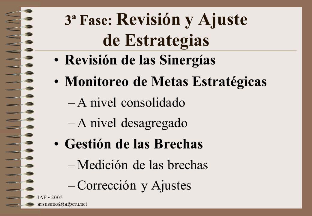 IAF - 2005 arsusano@iafperu.net 3ª Fase: Revisión y Ajuste de Estrategias Revisión de las Sinergías Monitoreo de Metas Estratégicas –A nivel consolida
