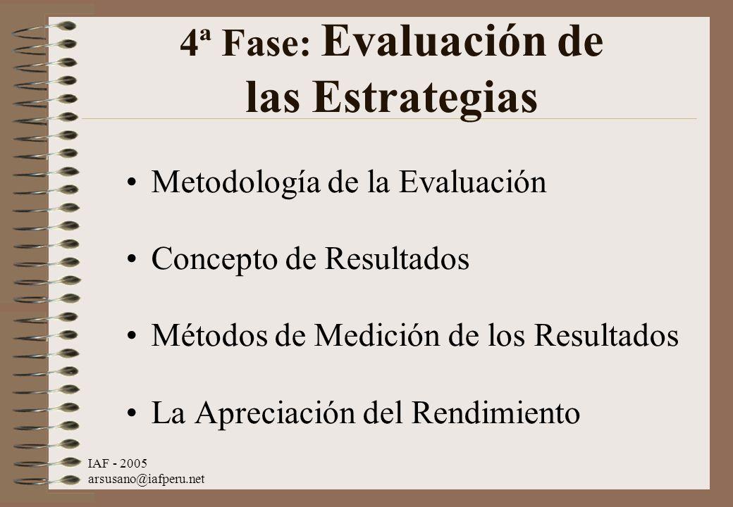 IAF - 2005 arsusano@iafperu.net 4ª Fase: Evaluación de las Estrategias Metodología de la Evaluación Concepto de Resultados Métodos de Medición de los