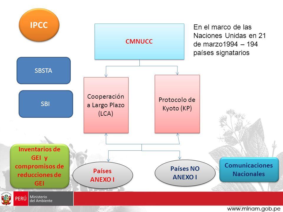 CMNUCC En el marco de las Naciones Unidas en 21 de marzo1994 – 194 países signatarios Cooperación a Largo Plazo (LCA) Protocolo de Kyoto (KP) Países A