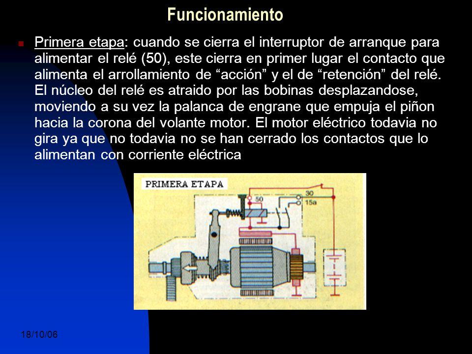 18/10/06 DuocUc, Ingenería Mecánica Automotriz y Autotrónica 15 Funcionamiento Primera etapa: cuando se cierra el interruptor de arranque para aliment