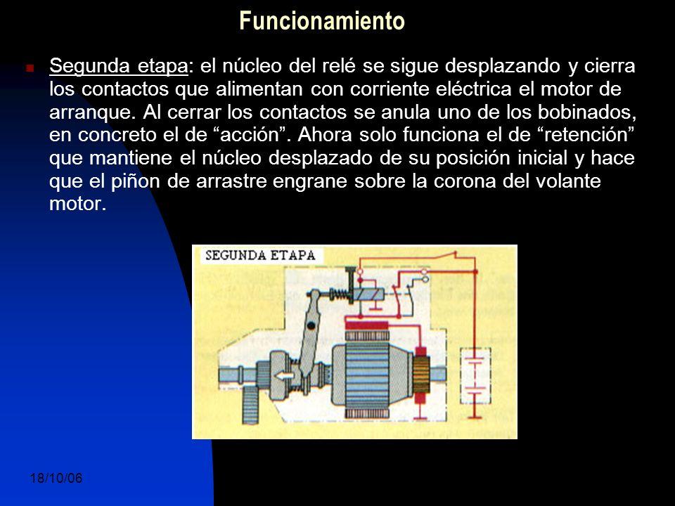 18/10/06 DuocUc, Ingenería Mecánica Automotriz y Autotrónica 16 Segunda etapa: el núcleo del relé se sigue desplazando y cierra los contactos que alim