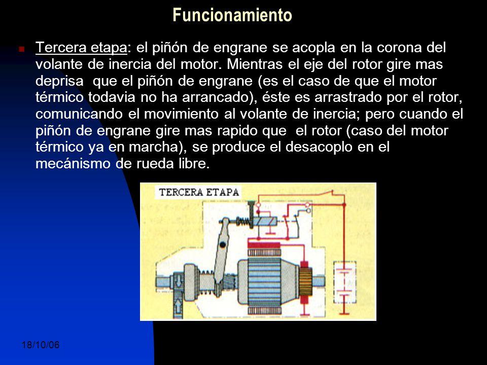 18/10/06 DuocUc, Ingenería Mecánica Automotriz y Autotrónica 17 Tercera etapa: el piñón de engrane se acopla en la corona del volante de inercia del motor.