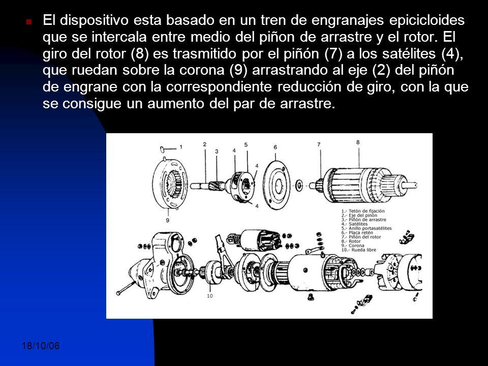 18/10/06 DuocUc, Ingenería Mecánica Automotriz y Autotrónica 19 El dispositivo esta basado en un tren de engranajes epicicloides que se intercala entre medio del piñon de arrastre y el rotor.