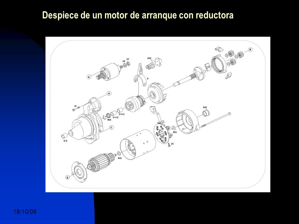 18/10/06 DuocUc, Ingenería Mecánica Automotriz y Autotrónica 20 Despiece de un motor de arranque con reductora