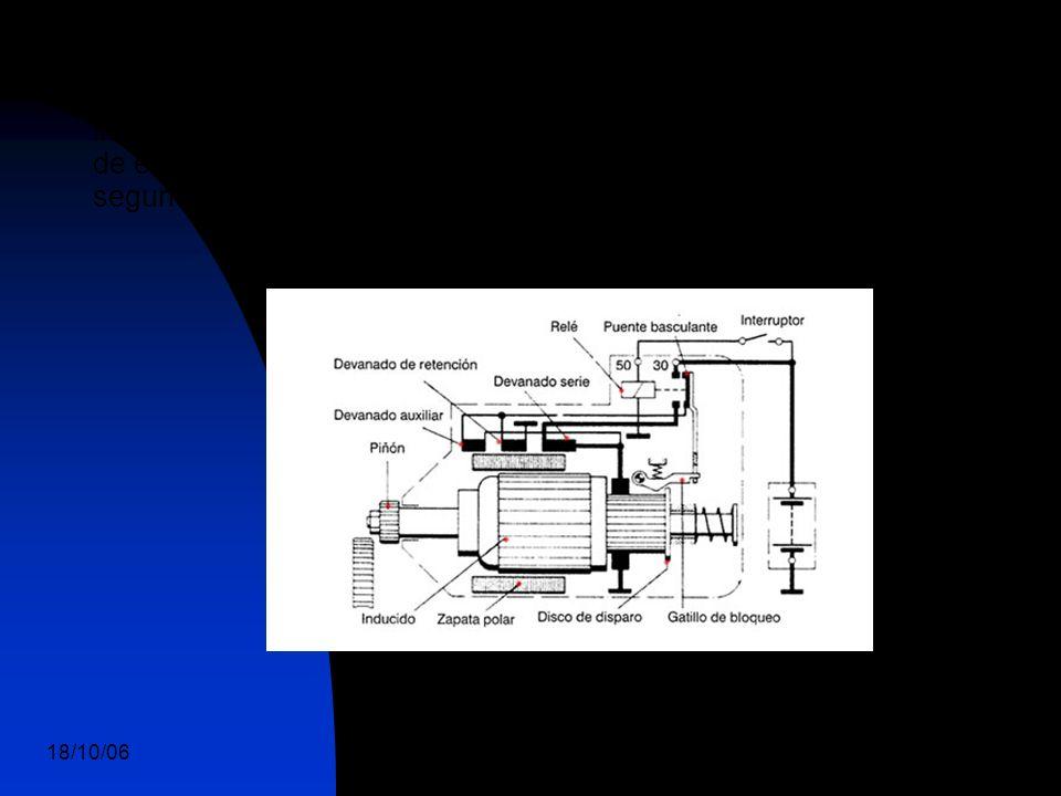 18/10/06 DuocUc, Ingenería Mecánica Automotriz y Autotrónica 23 Este motor de arranque va provisto de tres devanados (bobinados) en el estator, que son los responsables del deslizamiento axial del inducido.