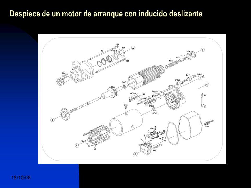 18/10/06 DuocUc, Ingenería Mecánica Automotriz y Autotrónica 24 Despiece de un motor de arranque con inducido deslizante