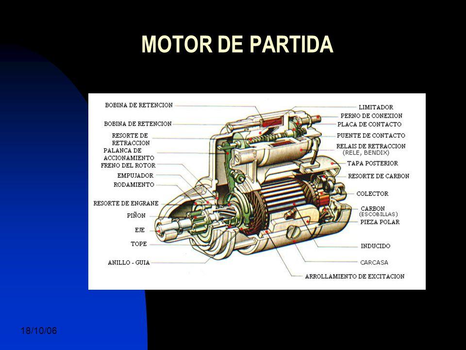 18/10/06 DuocUc, Ingenería Mecánica Automotriz y Autotrónica 3 MOTOR DE PARTIDA
