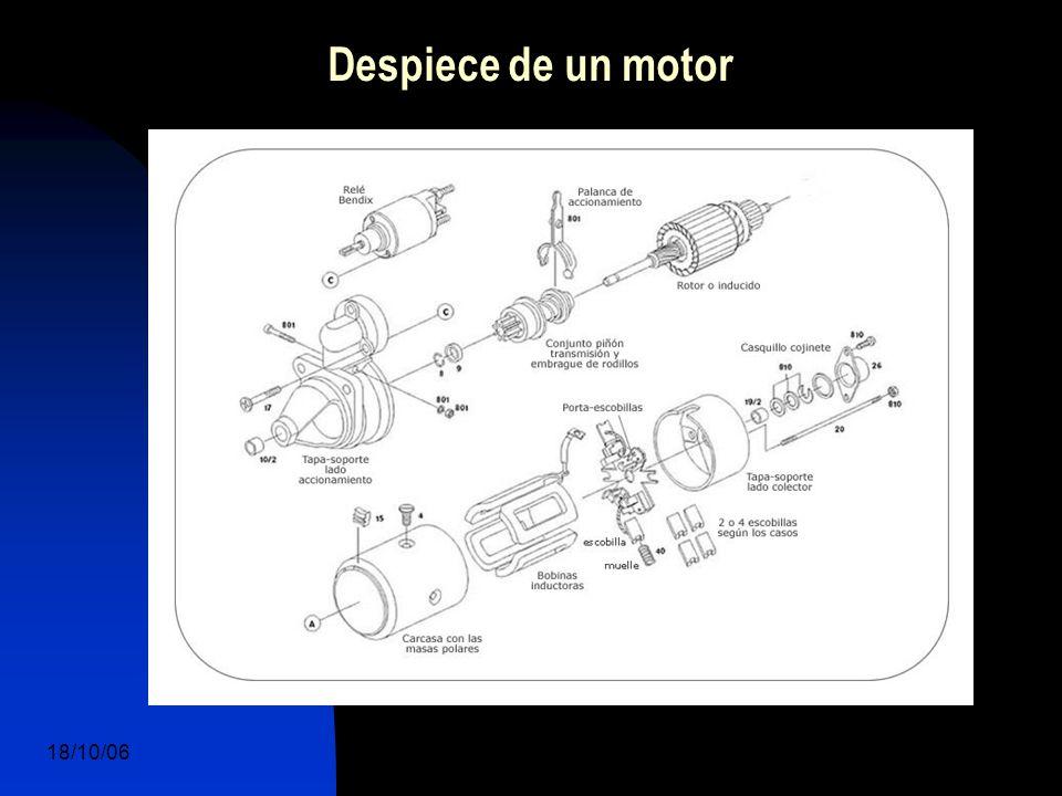 18/10/06 DuocUc, Ingenería Mecánica Automotriz y Autotrónica 4 Despiece de un motor