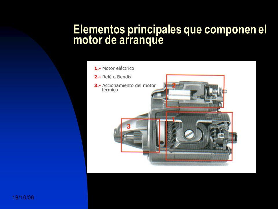 18/10/06 DuocUc, Ingenería Mecánica Automotriz y Autotrónica 5 Elementos principales que componen el motor de arranque