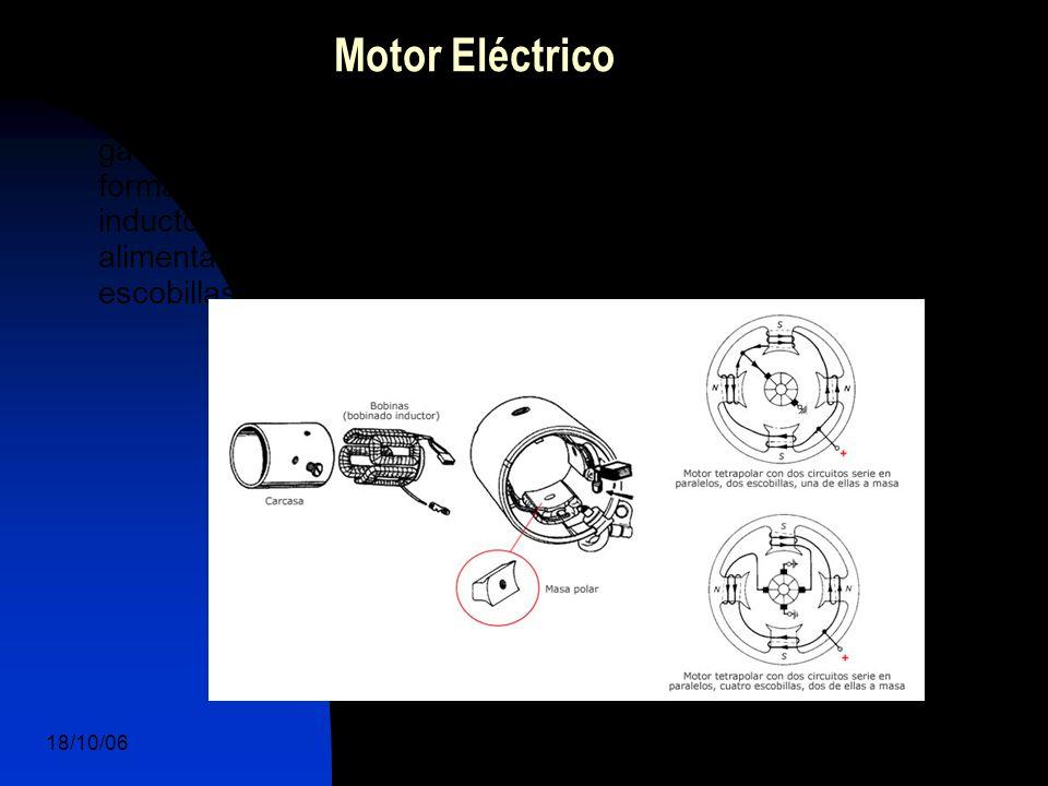 18/10/06 DuocUc, Ingenería Mecánica Automotriz y Autotrónica 7 Estos motores de arranque se utilizan en motores de gasolina y Diesel de pequeña y medi