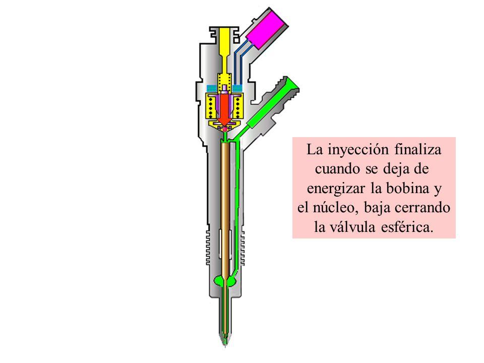 La inyección finaliza cuando se deja de energizar la bobina y el núcleo, baja cerrando la válvula esférica.