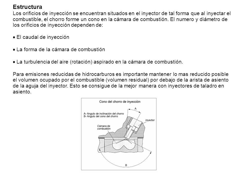 Estructura Los orificios de inyección se encuentran situados en el inyector de tal forma que al inyectar el combustible, el chorro forme un cono en la cámara de combustión.