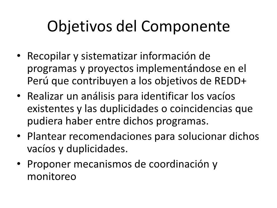 Objetivos del Componente Recopilar y sistematizar información de programas y proyectos implementándose en el Perú que contribuyen a los objetivos de R