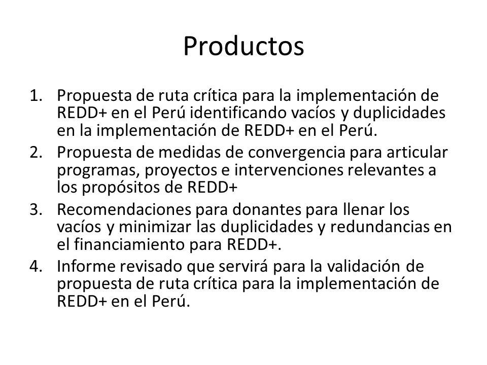 Productos 1.Propuesta de ruta crítica para la implementación de REDD+ en el Perú identificando vacíos y duplicidades en la implementación de REDD+ en