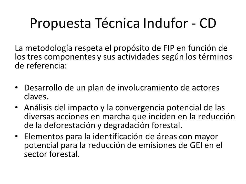 Propuesta Técnica Indufor - CD La metodología respeta el propósito de FIP en función de los tres componentes y sus actividades según los términos de r
