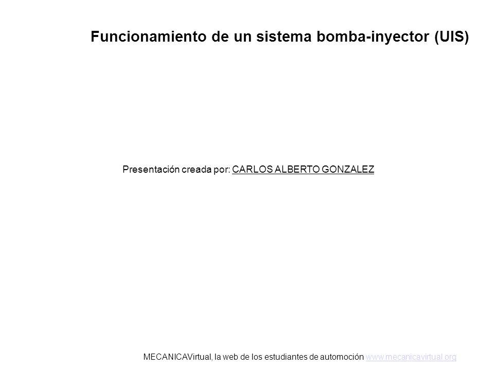 Funcionamiento de un sistema bomba-inyector (UIS) Presentación creada por: CARLOS ALBERTO GONZALEZ MECANICAVirtual, la web de los estudiantes de automoción www.mecanicavirtual.orgwww.mecanicavirtual.org