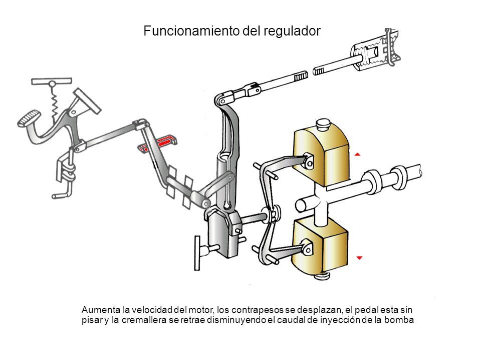 Funcionamiento del regulador Aumenta la velocidad del motor, los contrapesos se desplazan, el pedal esta sin pisar y la cremallera se retrae disminuye
