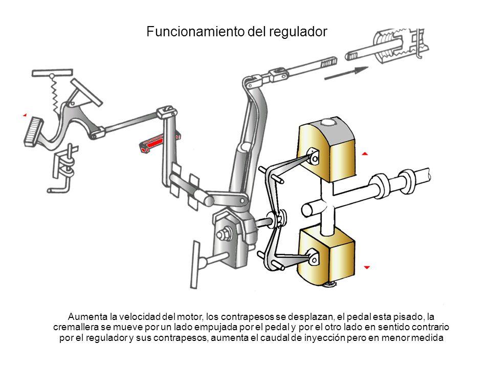 Funcionamiento del regulador Aumenta la velocidad del motor, los contrapesos se desplazan, el pedal esta pisado, la cremallera se mueve por un lado em