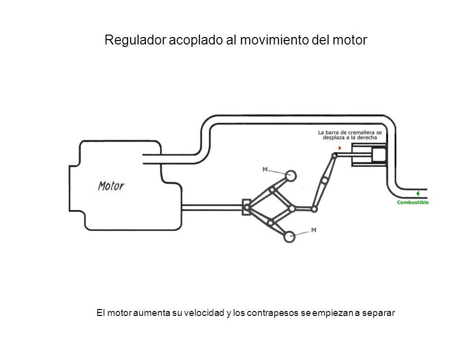 Regulador acoplado al movimiento del motor El motor aumenta su velocidad y los contrapesos se empiezan a separar