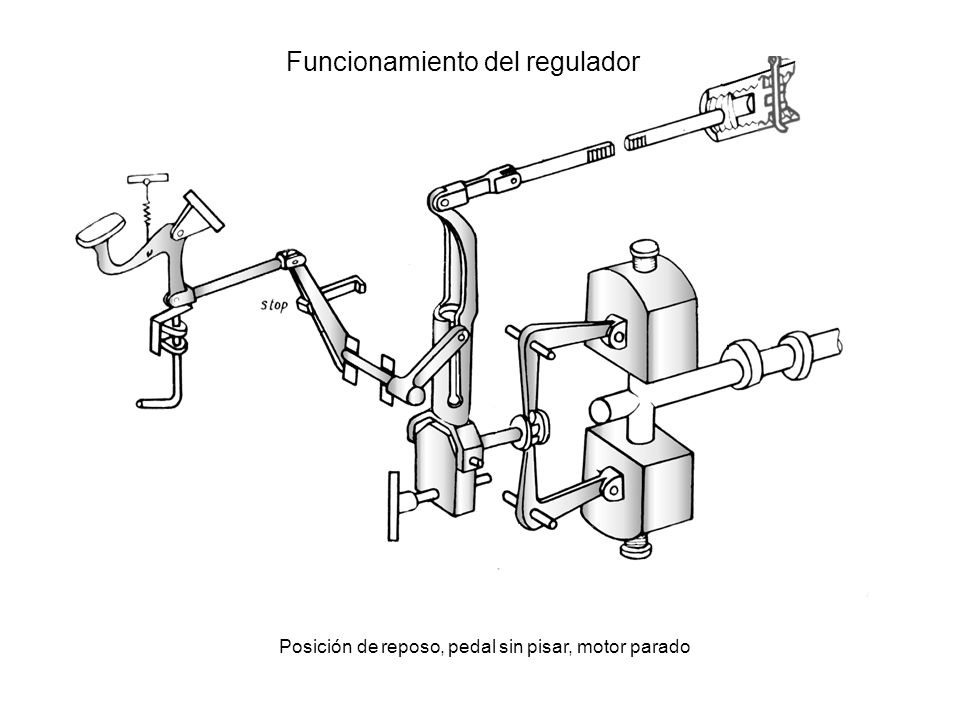 Funcionamiento del regulador Posición de funcionamiento, pedal accionado, los contrapesos empiezan a desplazarse, el movimiento se transmite en su totalidad a la barra cremallera, aumenta el caudal de inyección