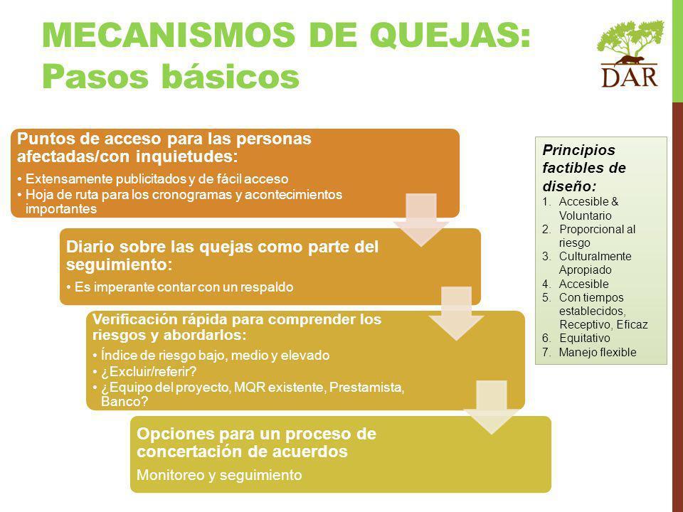 Puntos de acceso para las personas afectadas/con inquietudes: Extensamente publicitados y de fácil acceso Hoja de ruta para los cronogramas y aconteci