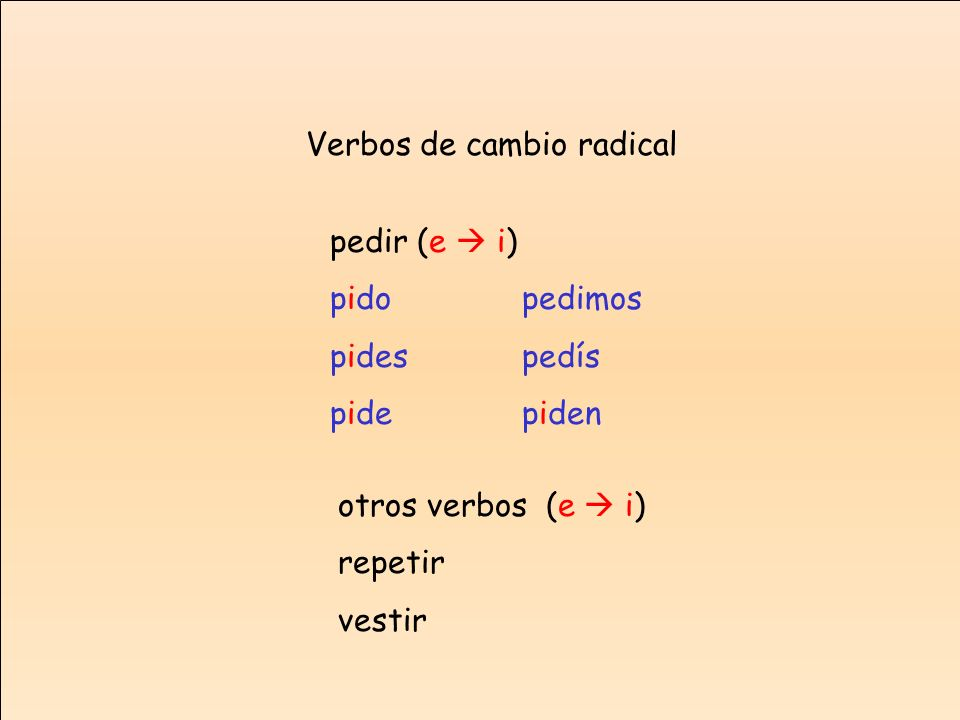 Verbos que terminan en -uir huir (i y) huyohuimos huyeshuís huyehuyen construir (i y) construyoconstruimos construyesconstruís construyeconstruyen Otros verbos (i y) influir