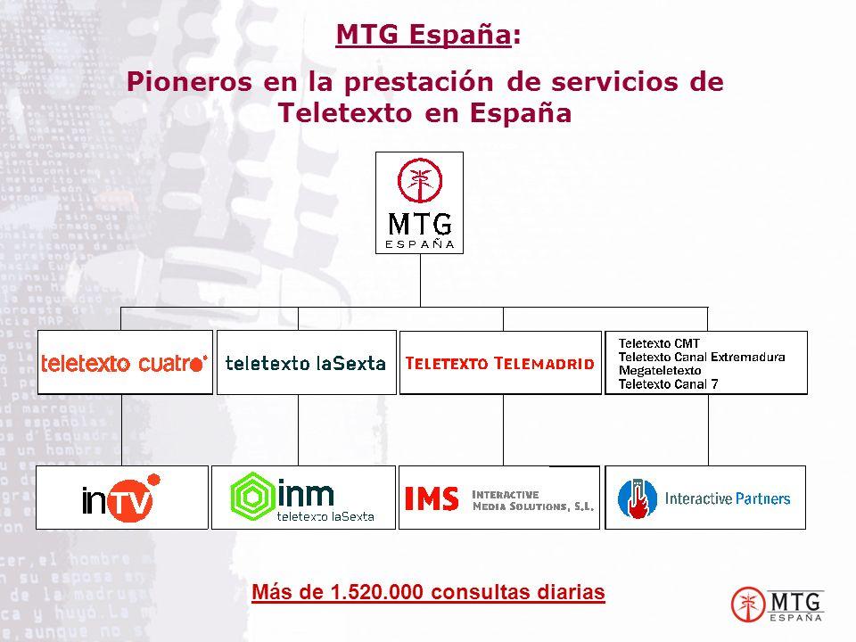 MTG España: Pioneros en la prestación de servicios de Teletexto en España Más de 1.520.000 consultas diarias