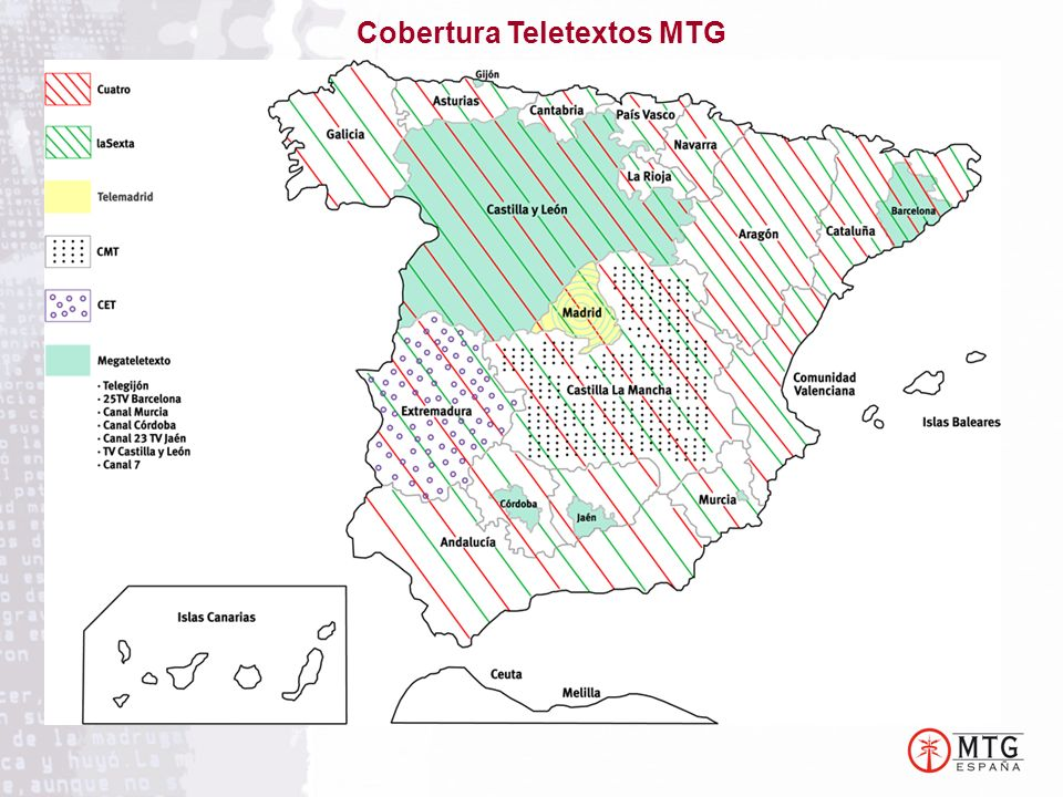 Cobertura Teletextos MTG