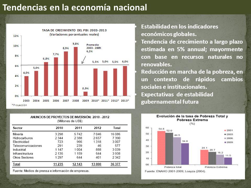 Estabilidad en los indicadores económicos globales.