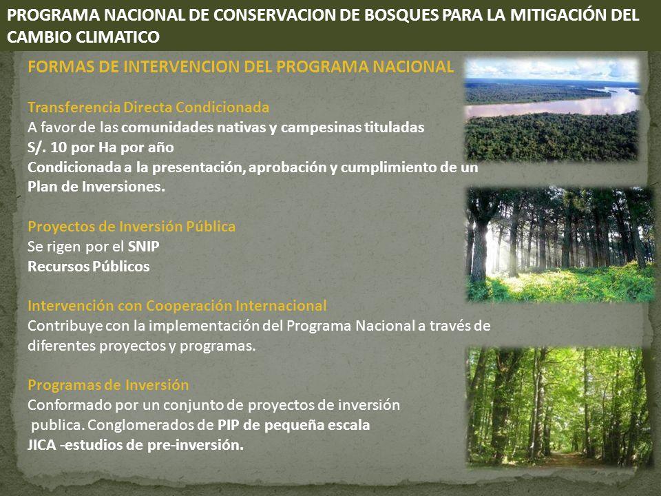 PROGRAMA NACIONAL DE CONSERVACION DE BOSQUES PARA LA MITIGACIÓN DEL CAMBIO CLIMATICO FORMAS DE INTERVENCION DEL PROGRAMA NACIONAL Transferencia Direct