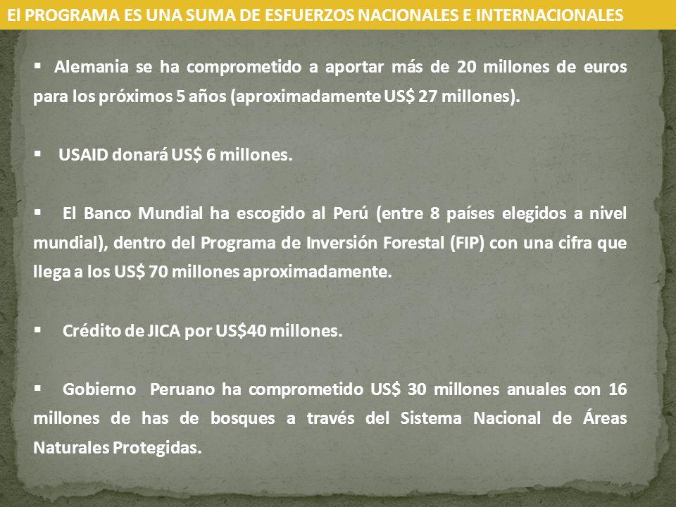 Alemania se ha comprometido a aportar más de 20 millones de euros para los próximos 5 años (aproximadamente US$ 27 millones). USAID donará US$ 6 millo