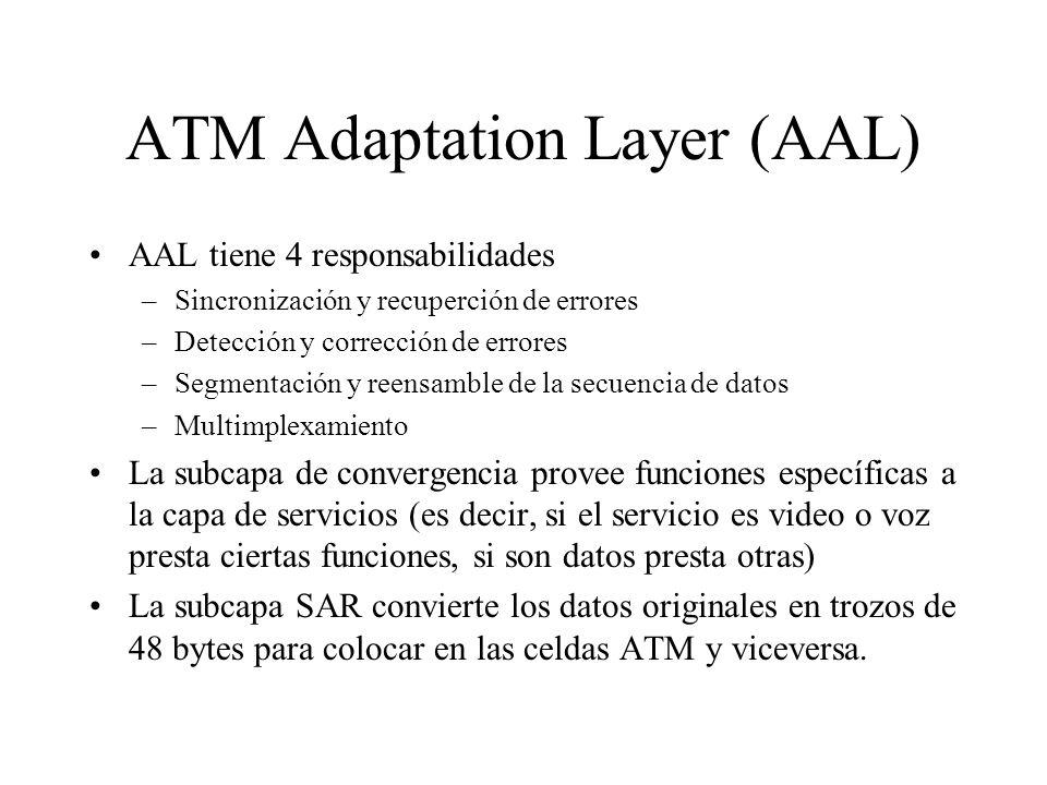 ATM Adaptation Layer (AAL) AAL tiene 4 responsabilidades –Sincronización y recuperción de errores –Detección y corrección de errores –Segmentación y r