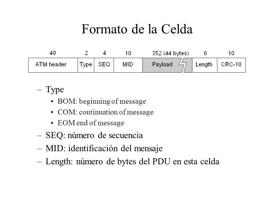 Formato de la Celda –Type BOM: beginning of message COM: continuation of message EOM end of message –SEQ: número de secuencia –MID: identificación del