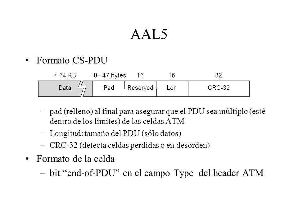 AAL5 Formato CS-PDU –pad (relleno) al final para asegurar que el PDU sea múltiplo (esté dentro de los limites) de las celdas ATM –Longitud: tamaño del