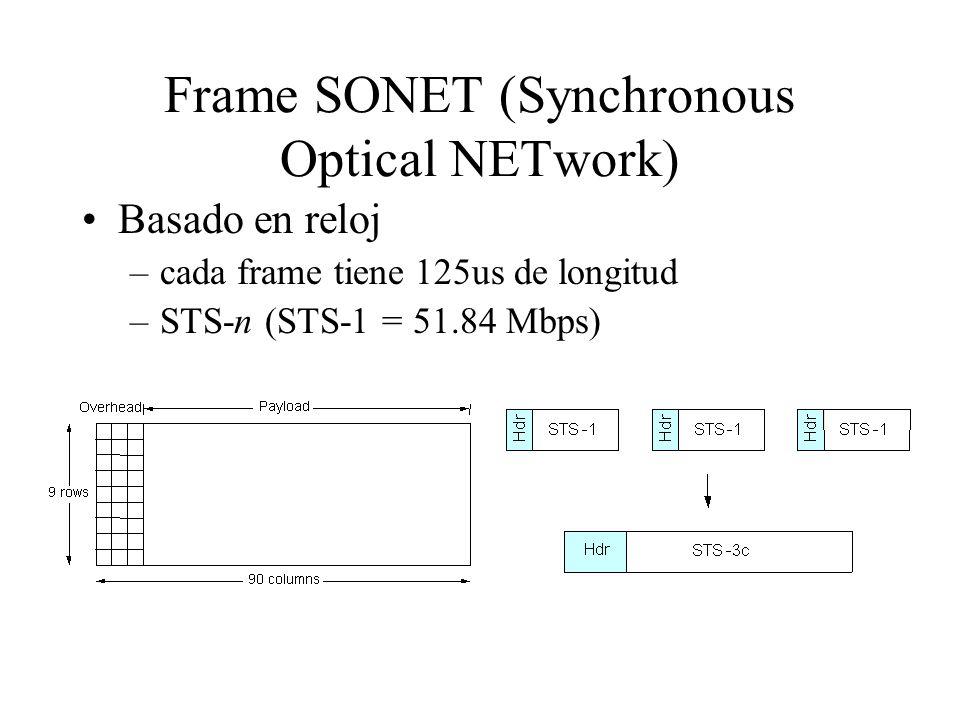 Frame SONET (Synchronous Optical NETwork) Basado en reloj –cada frame tiene 125us de longitud –STS-n (STS-1 = 51.84 Mbps)
