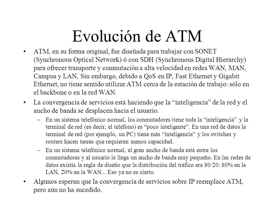 Historia de ATM 1980: Inicia las investigaciones en empresas y universidades 1986: la ITU adopta el enfoque para B-ISDN 1989: La ITU adopta la celda de 53 bytes 1991: se crea el ATM forum (www.atmforum.org) 1992: ATM forum emite la primera especificación 1996: ATM forum establece el Anchorage Accord