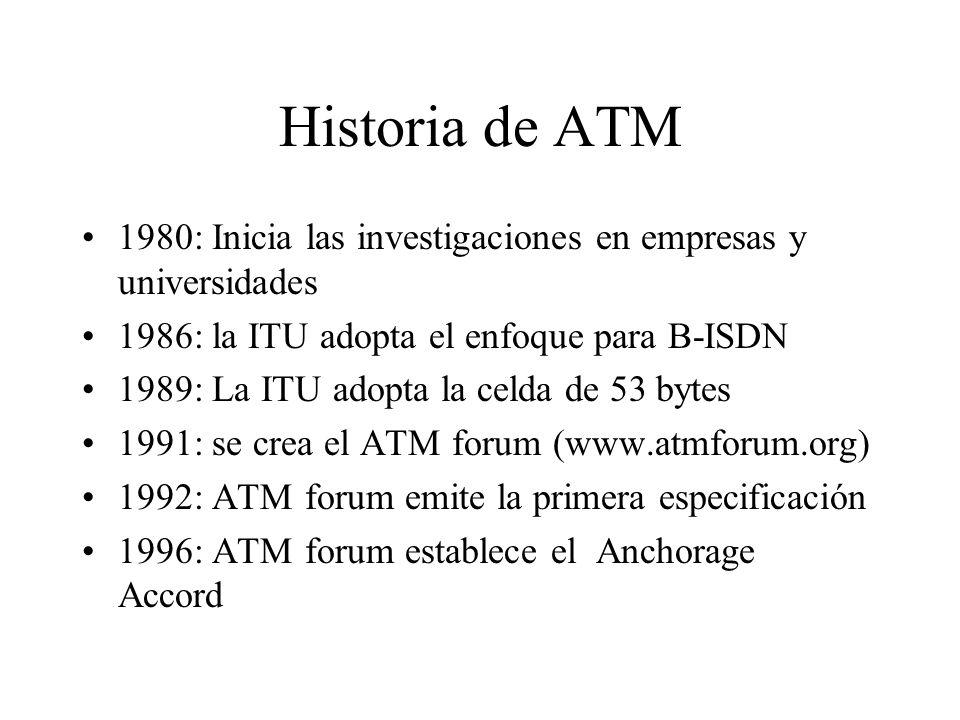 Historia de ATM 1980: Inicia las investigaciones en empresas y universidades 1986: la ITU adopta el enfoque para B-ISDN 1989: La ITU adopta la celda d